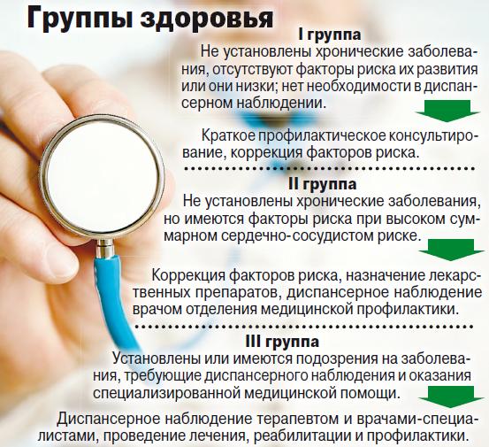 какие паразиты живут в организме человека симптомы