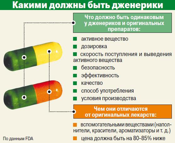 какие ароматизаторы применяют для прикормки белой рыбы