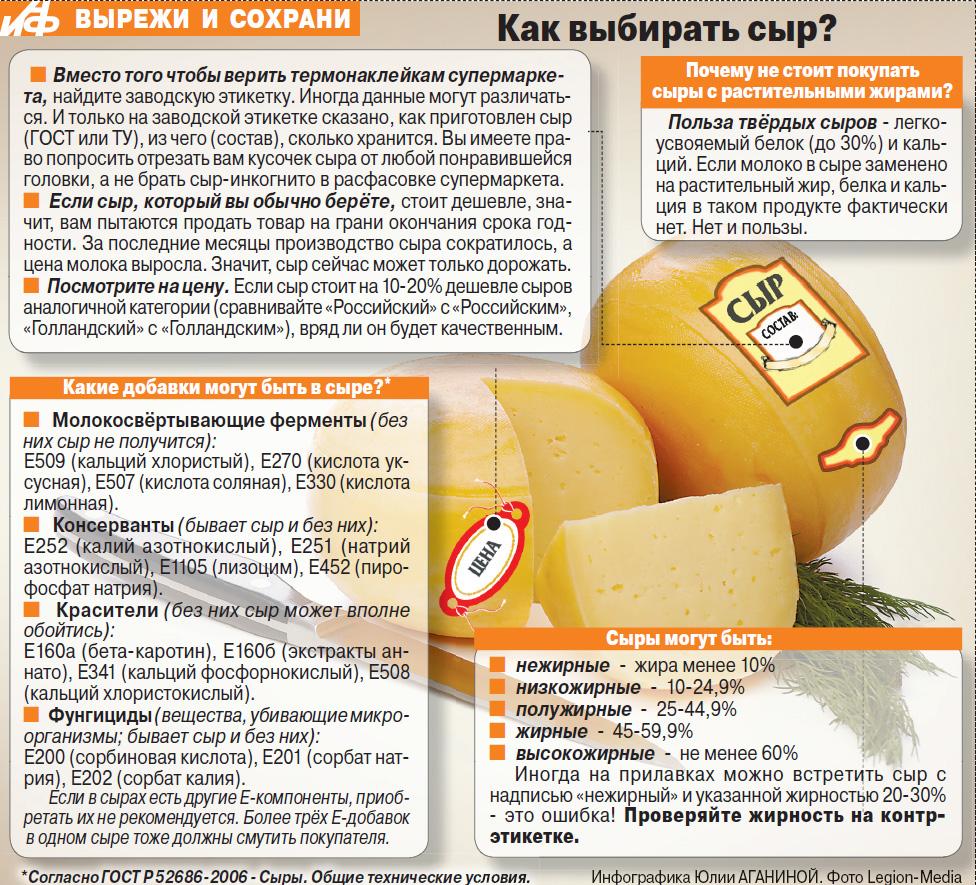 Как сделать качественный сыр 664