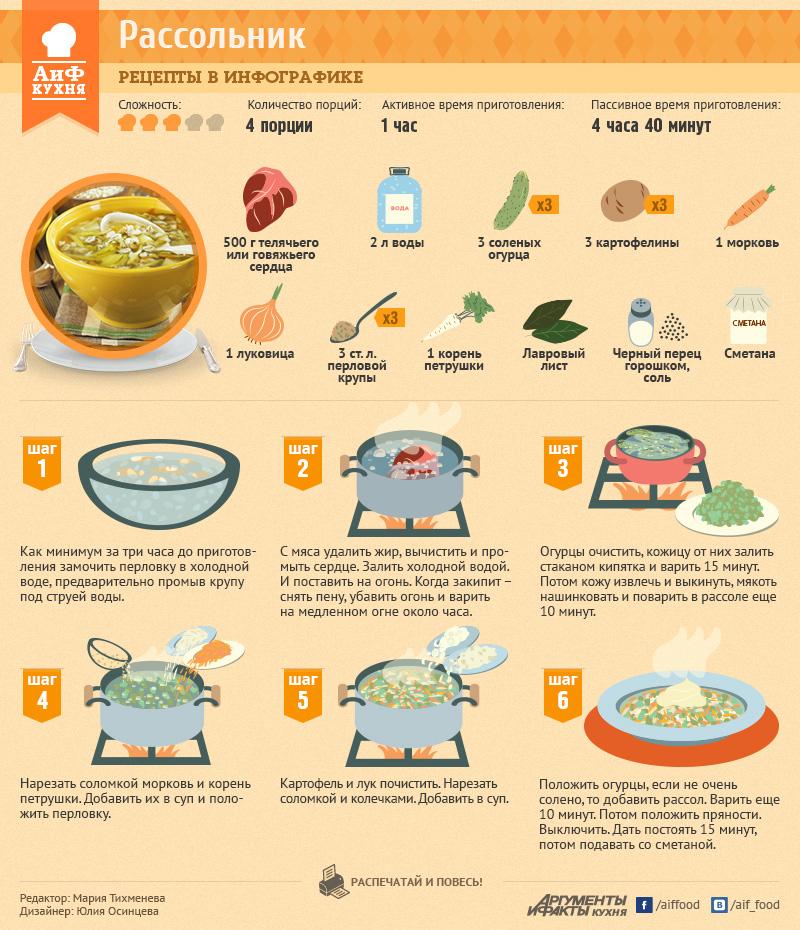 Как варить суп рассольник пошагово