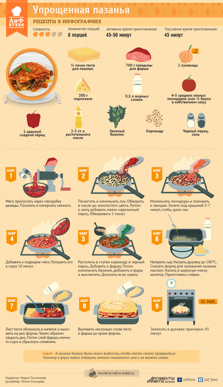 лазанья простой рецепт с фото