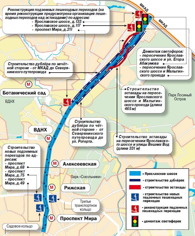 Инфографика Юлии Аганиной, AиФ