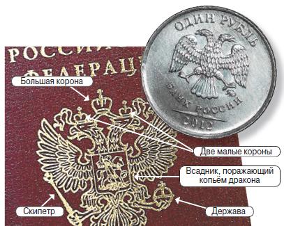 Чей орел на монетах россии юбилейные рубли новодел