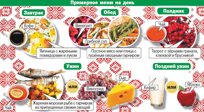 недорого вкусно и полезно рецепты с фото