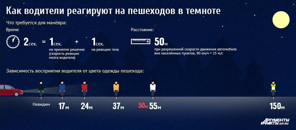 Как одежда влияет новости россии - 33e0