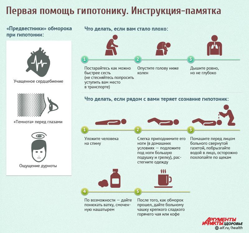 Лечение микоза детей