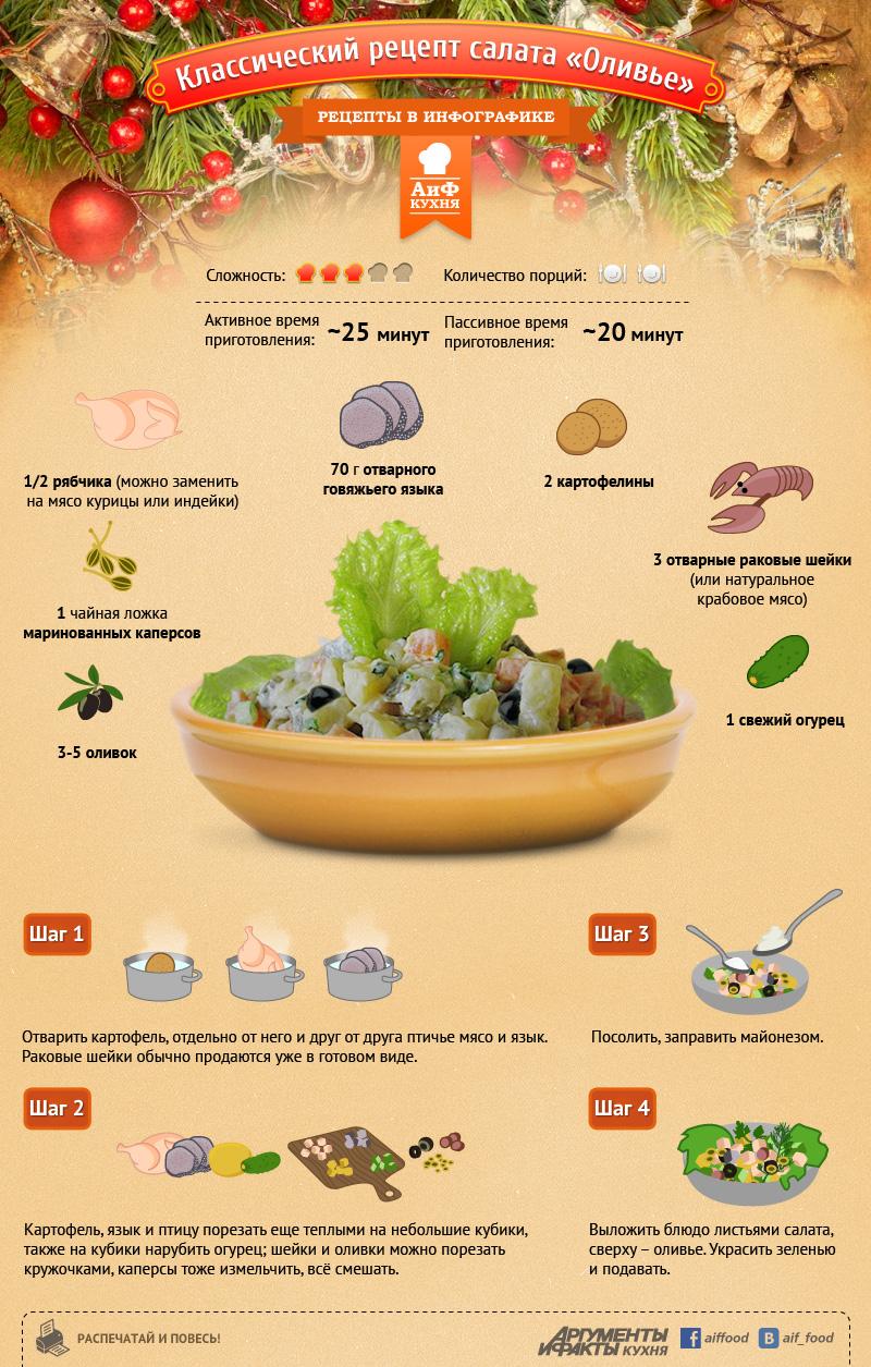 оливье рецепт классическое