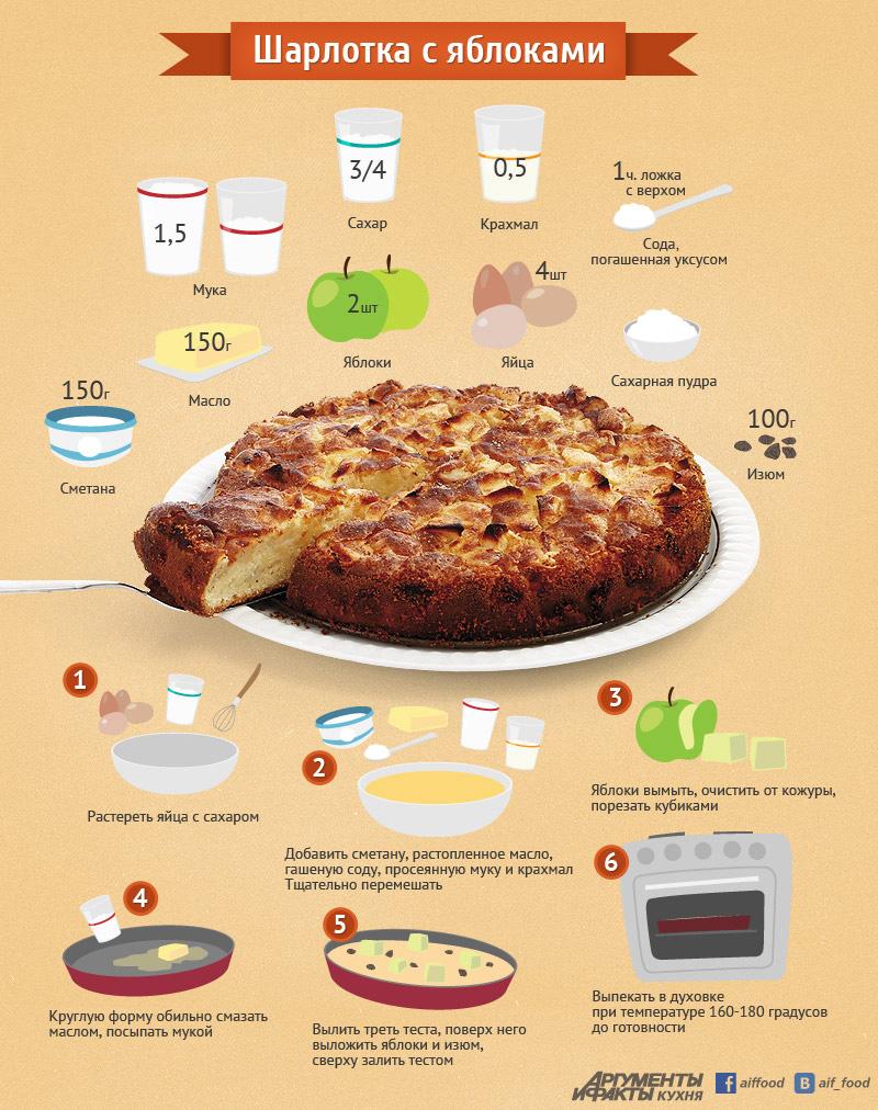 пицца в духовке рецепты с фото за 5 минут