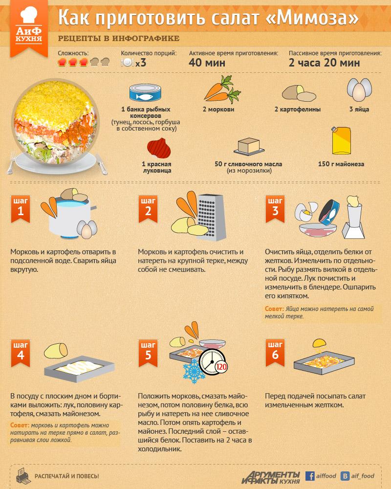 Рецепты домашних каш
