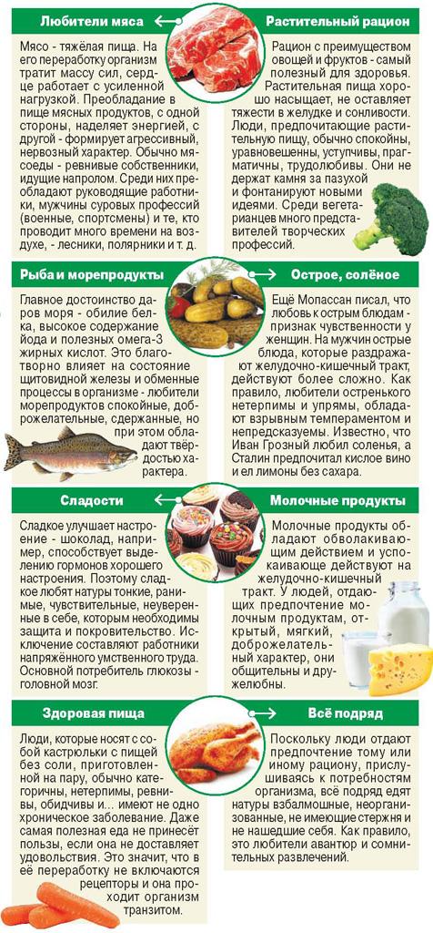 Скрытая опасность полезных продуктов: они грозят инфарктами, бесплодием и