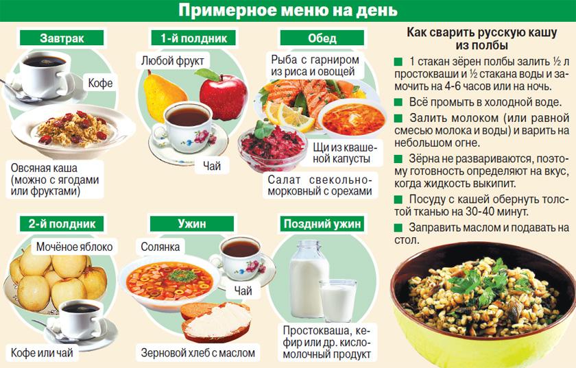 правильное питание на пару рецепты