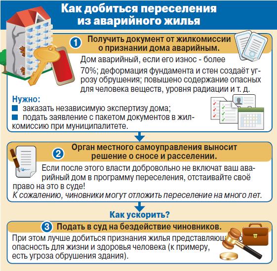 Какие документы нужны для переселения из ветхого жилья в