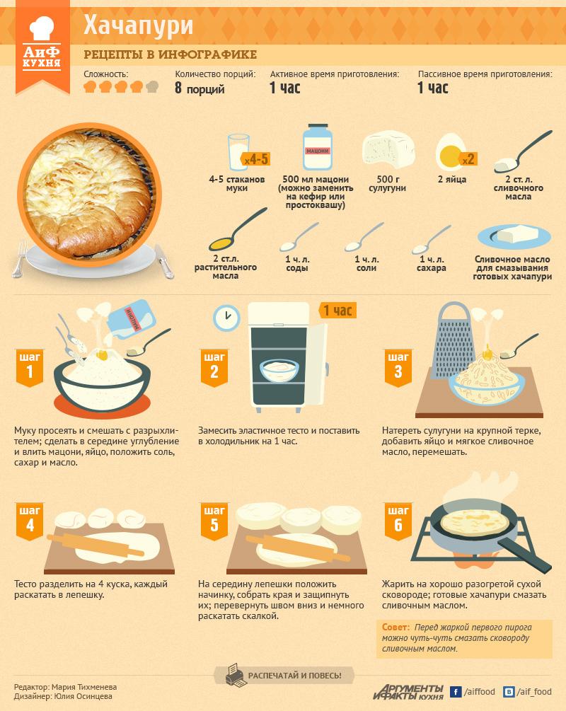Лепешка хачапури с сыром на сковороде рецепт 65